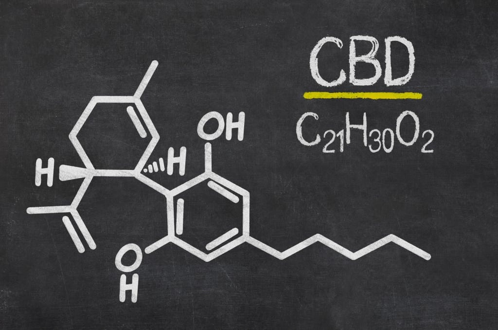The Benefits of Cannabidiol (or CBD)