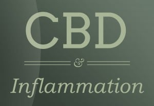 cbd-relief-Inflammation